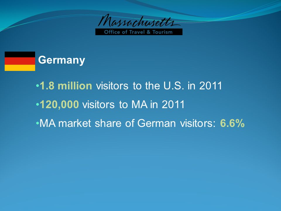 Germany 1.8 million visitors to the U.S. in 2011.