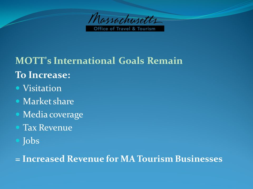 MOTT's International Goals Remain To Increase: