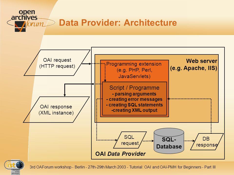 Data Provider: Architecture