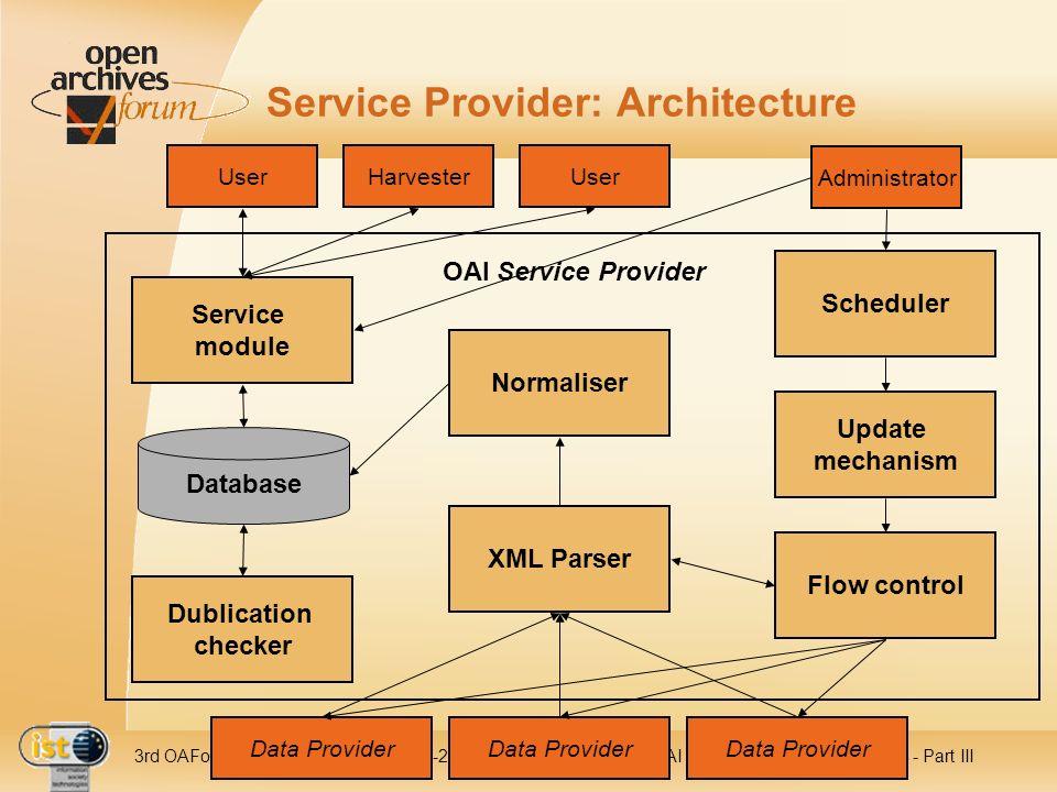 Service Provider: Architecture