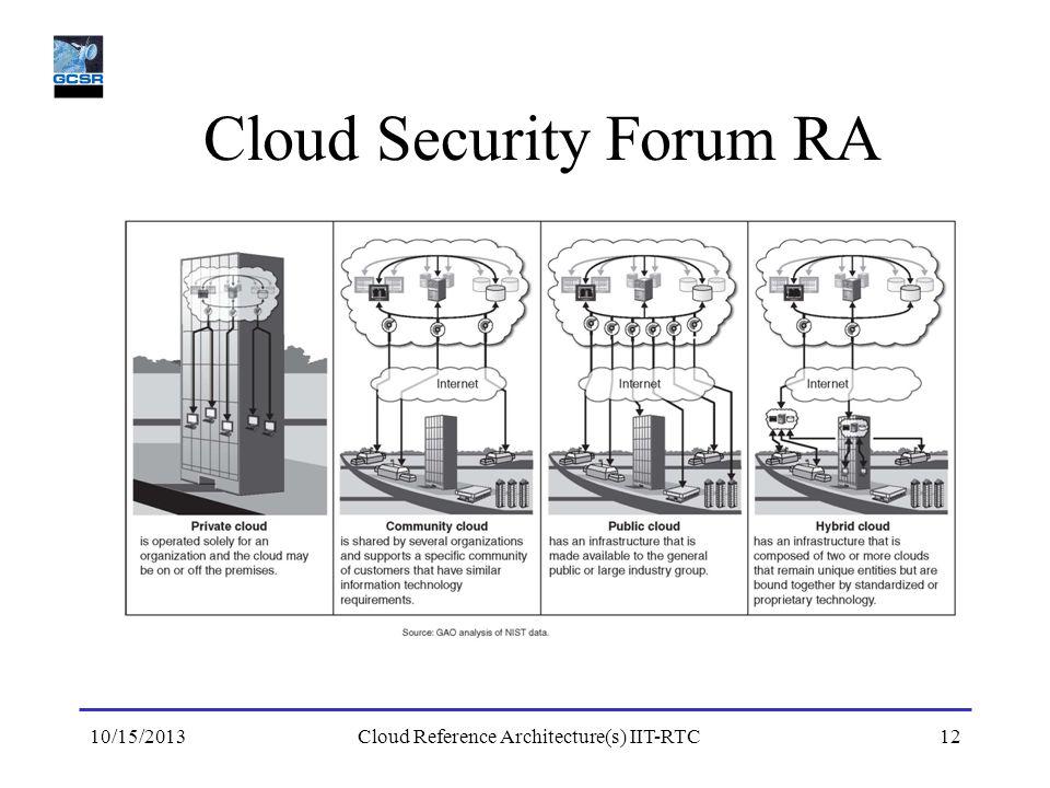 Cloud Security Forum RA