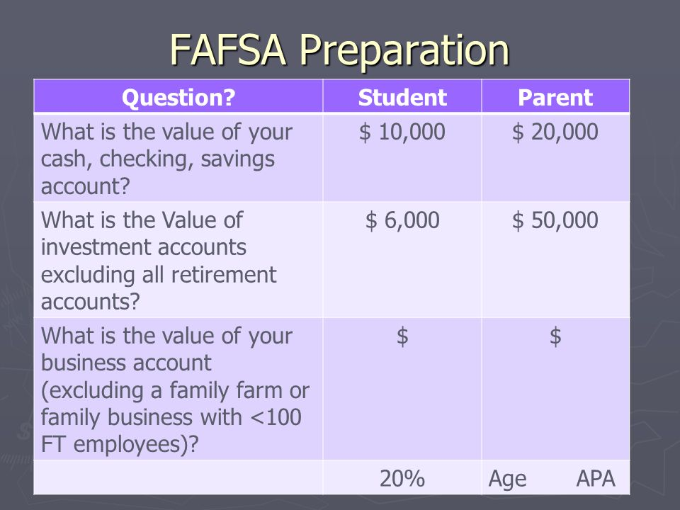 FAFSA Preparation Question Student Parent