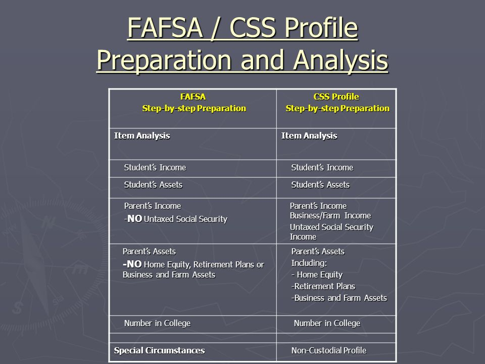 FAFSA / CSS Profile Preparation and Analysis