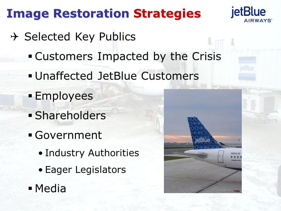 Image Restoration Strategies