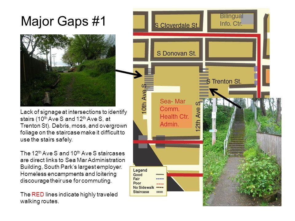 Major Gaps #1