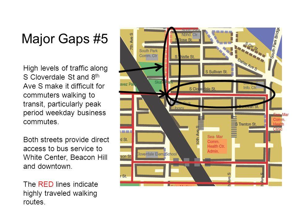 Major Gaps #5