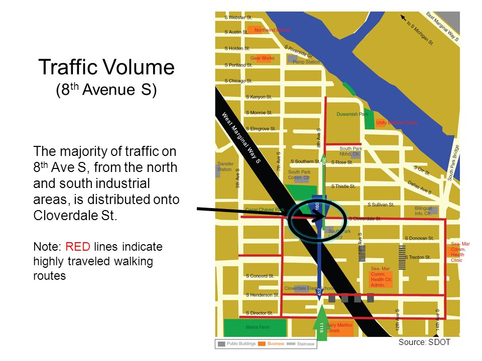 Traffic Volume (8th Avenue S)