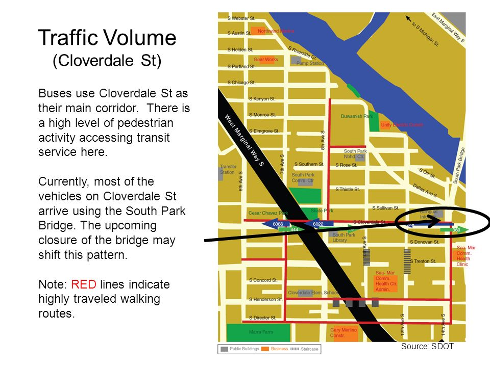 Traffic Volume (Cloverdale St)