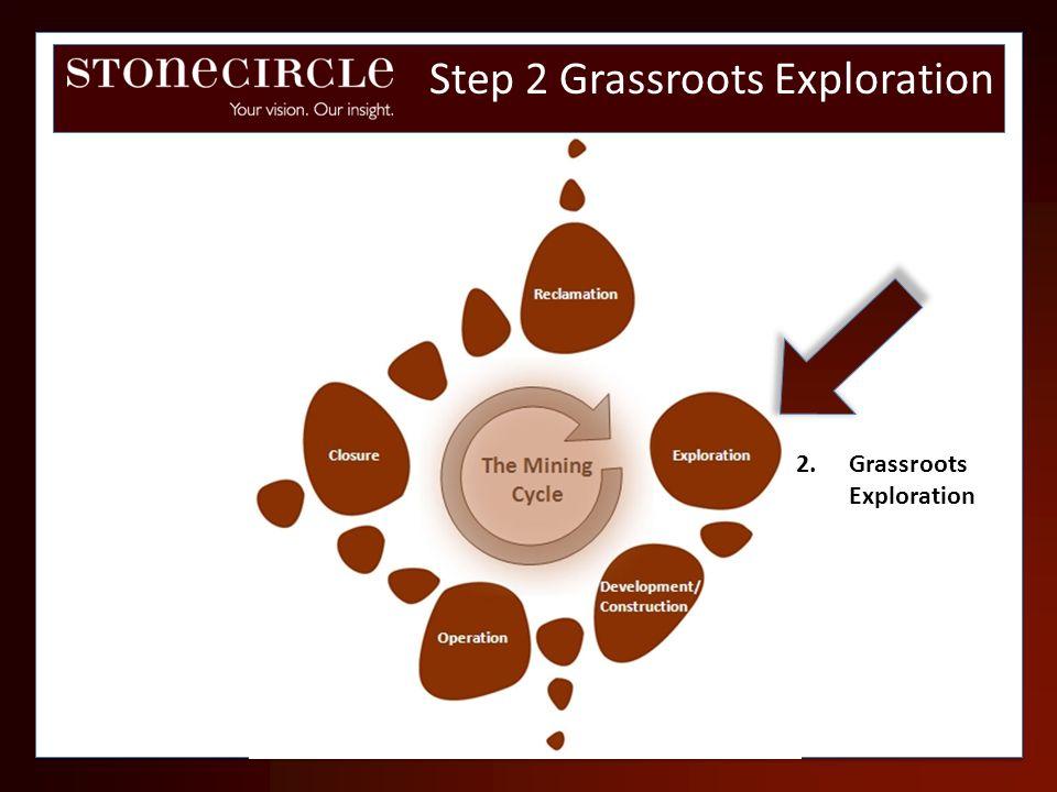 Step 2 Grassroots Exploration