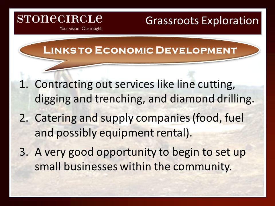 Links to Economic Development
