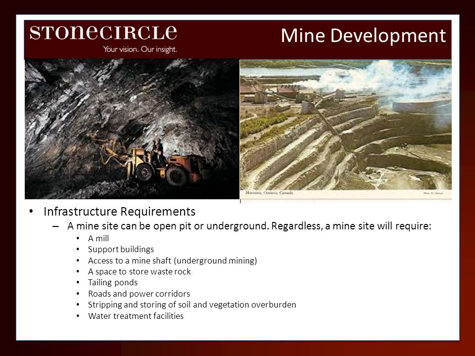 Mine Development Infrastructure Requirements