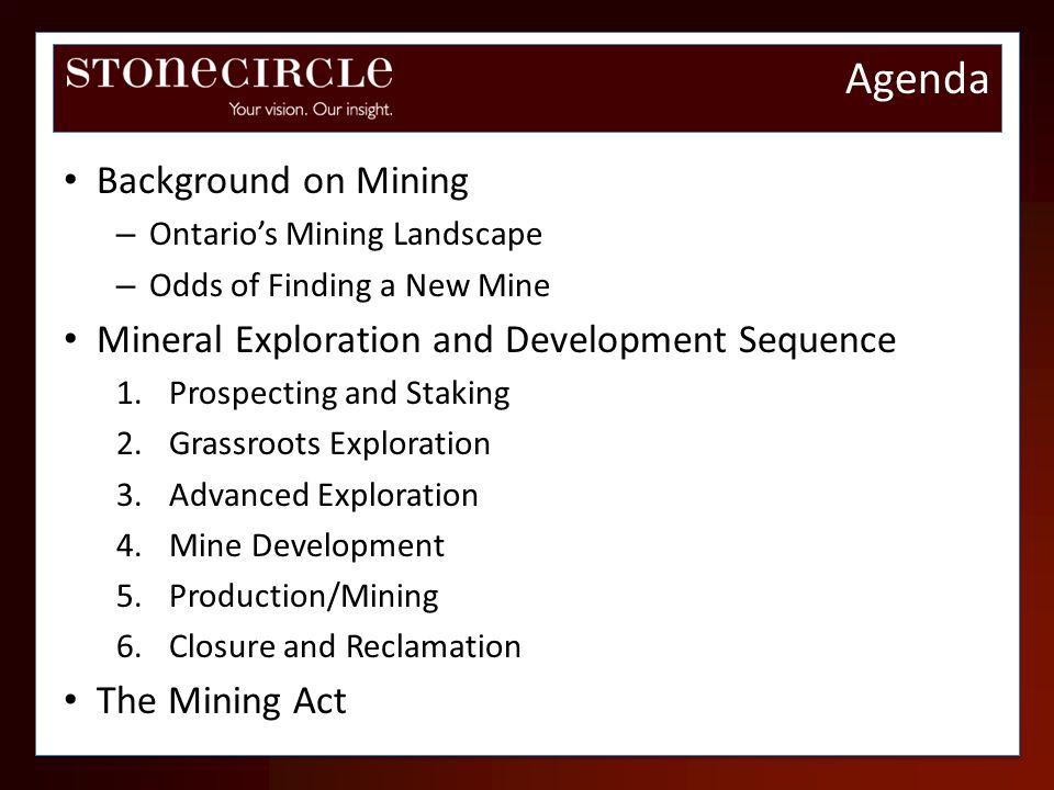Agenda Background on Mining
