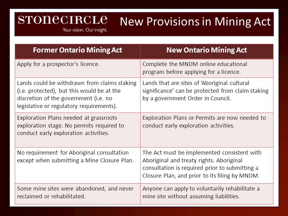 Former Ontario Mining Act