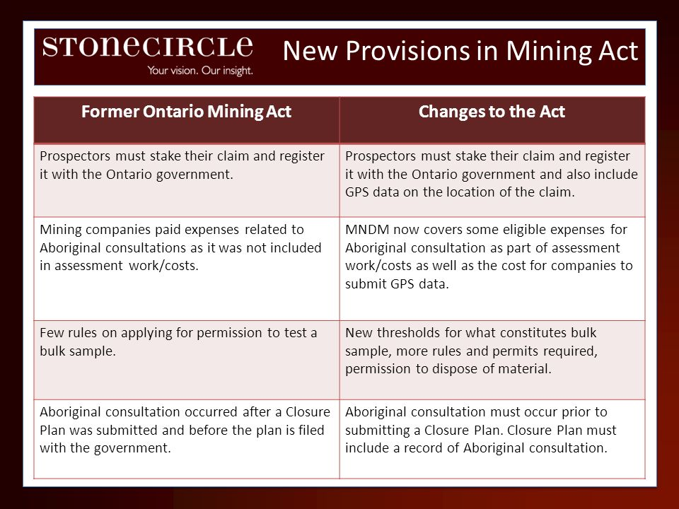 Former Ontario Mining Act