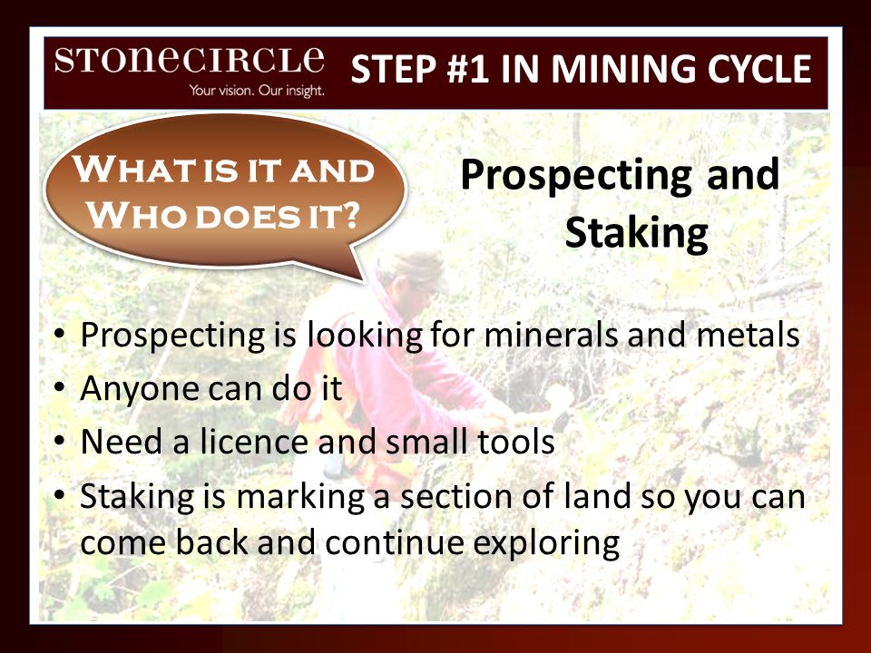 What is it and Who does it Prospecting and Staking