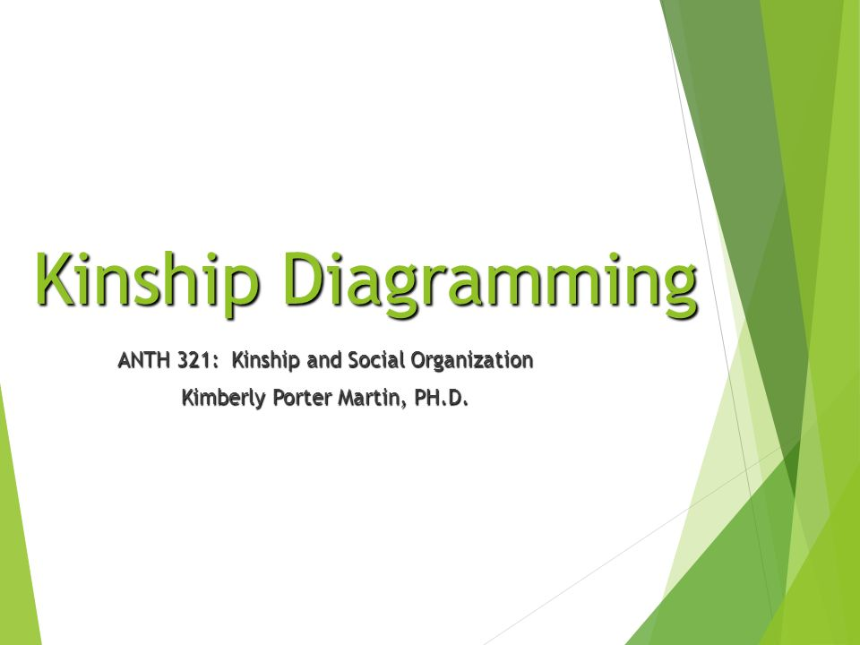 Kinship Diagramming ANTH 321: Kinship and Social Organization