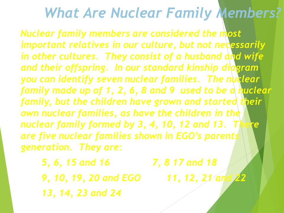 What Are Nuclear Family Members