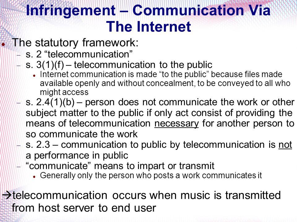 Infringement – Communication Via The Internet