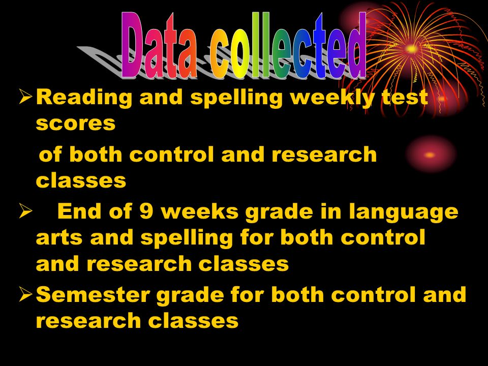 Data collected Reading and spelling weekly test scores