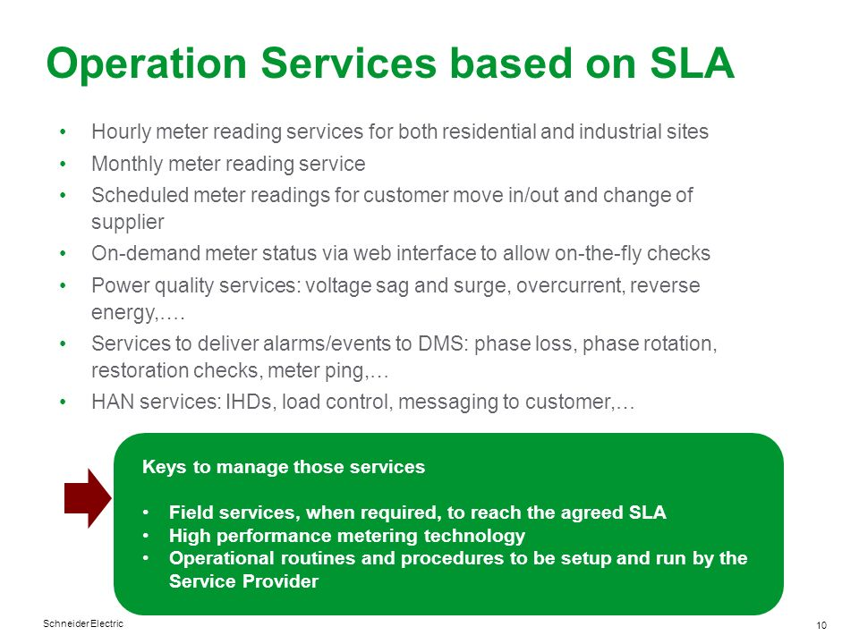 Operation Services based on SLA