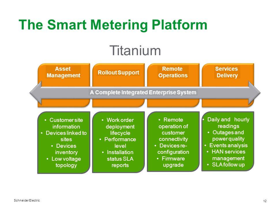 The Smart Metering Platform
