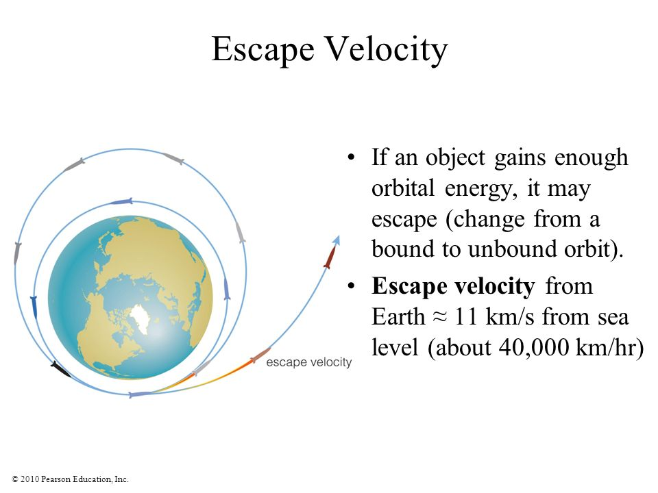 Escape VelocityIf an object gains enough orbital energy, it may escape (change from a bound to unbound orbit).
