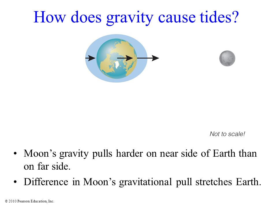 How does gravity cause tides