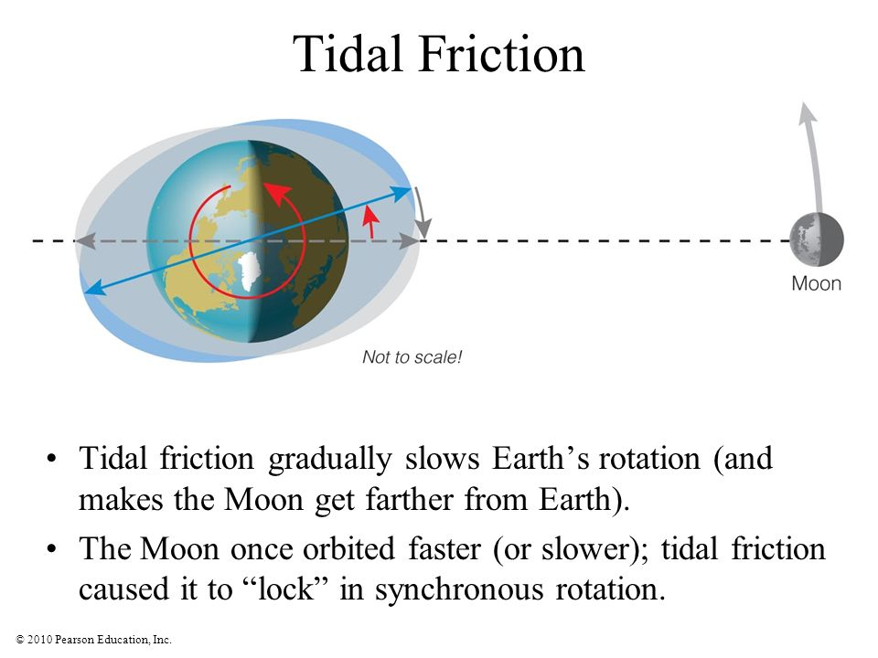 Tidal Friction Optional special topic. You might wish to perform the demonstration shown in the figure…