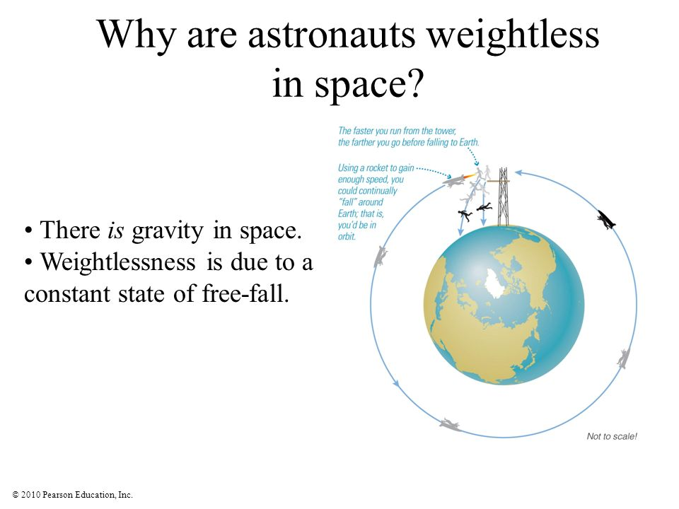 Why are astronauts weightless in space