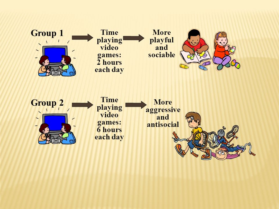 Group 1 Group 2 Time playing video games: 2 hours each day More