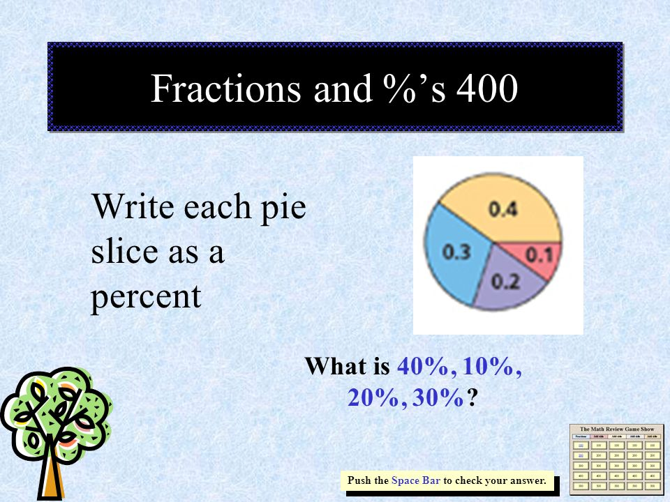 Fractions and %'s 400 Write each pie slice as a percent