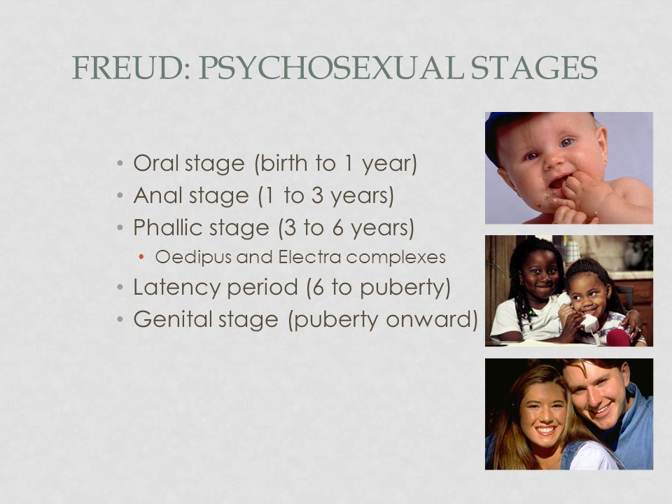 Freud: Psychosexual Stages