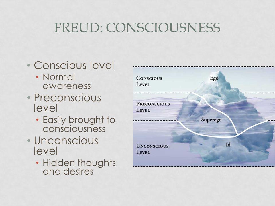 Freud: Consciousness Conscious level Preconscious level