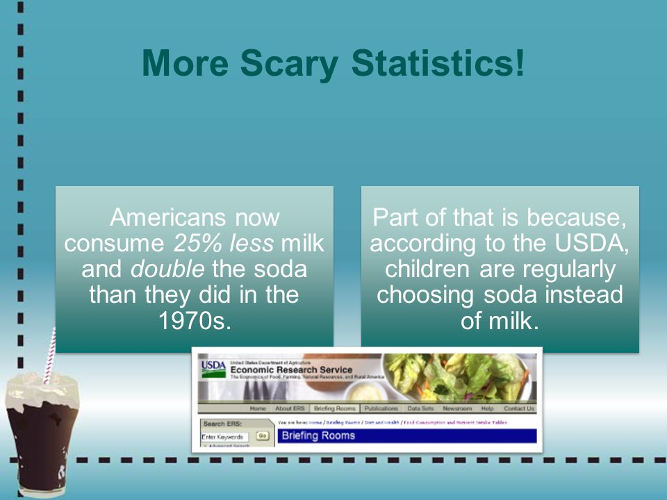 More Scary Statistics! Americans now consume 25% less milk and double the soda than they did in the 1970s.
