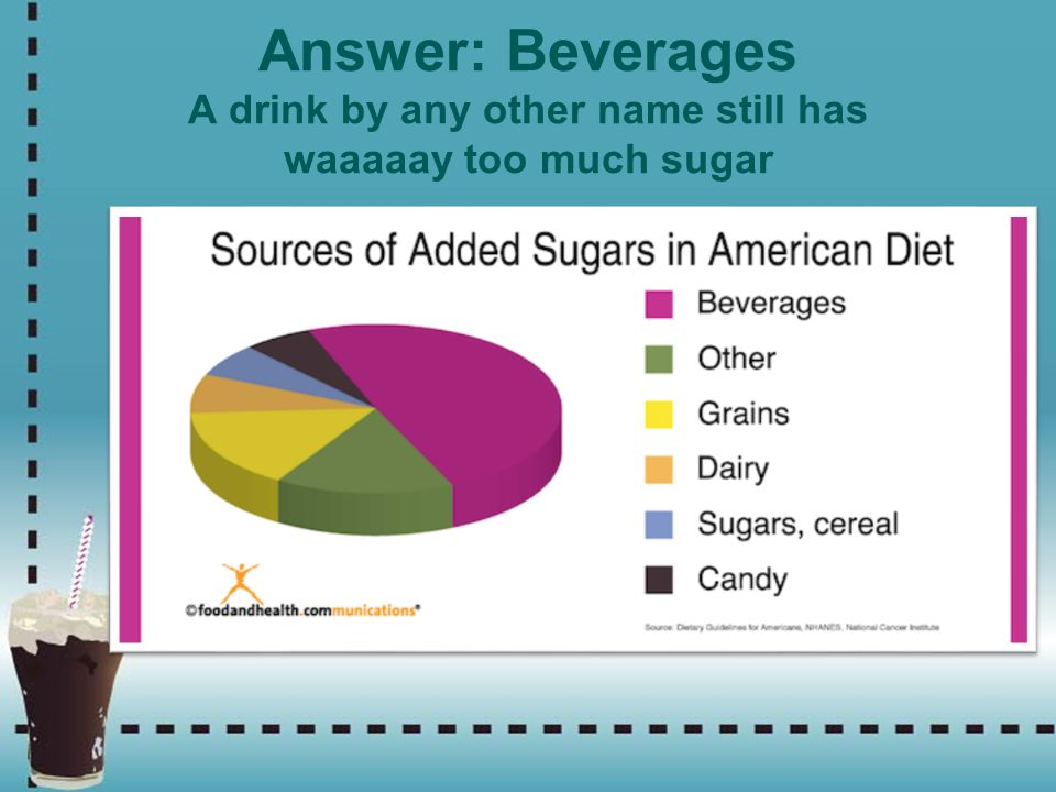 Answer: Beverages A drink by any other name still has waaaaay too much sugar
