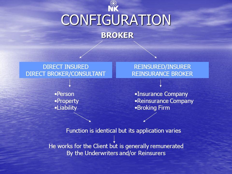 CONFIGURATION BROKER DIRECT INSURED DIRECT BROKER/CONSULTANT