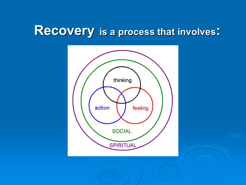 Recovery is a process that involves: