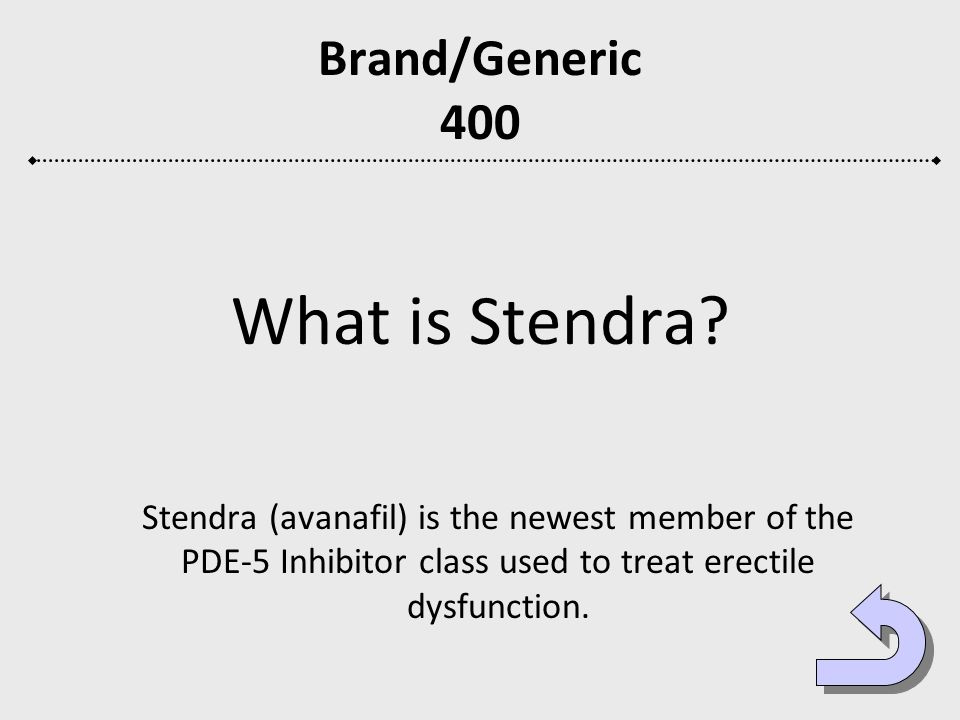 What is Stendra Brand/Generic 400