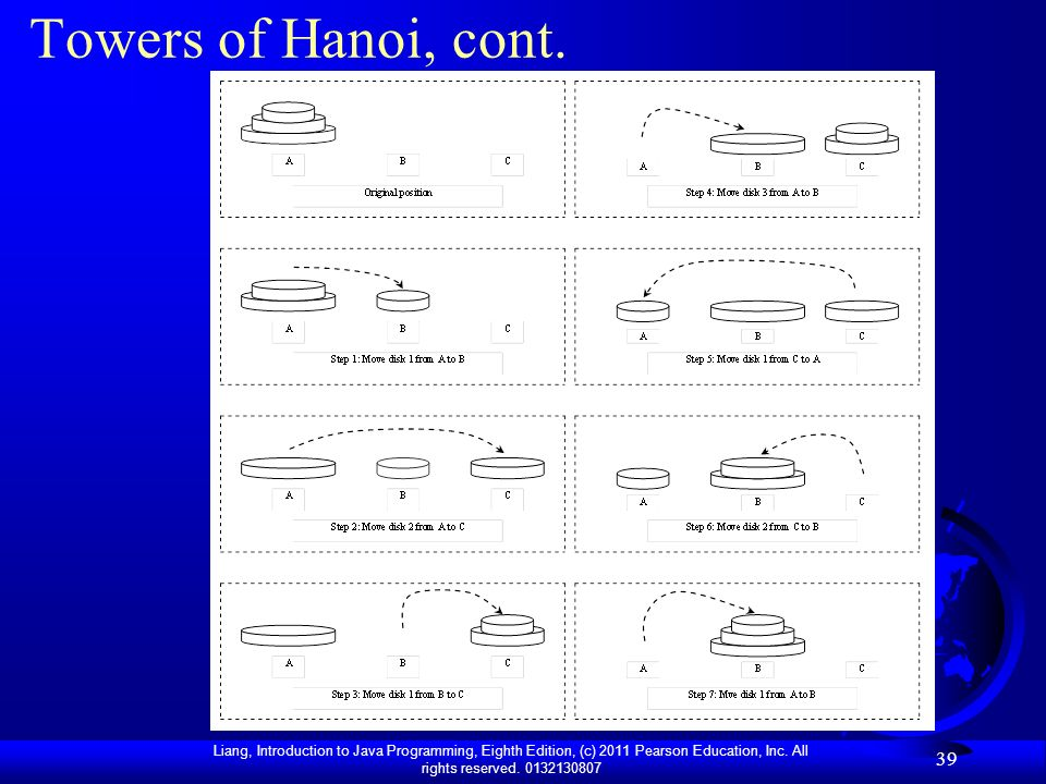 Towers of Hanoi, cont.