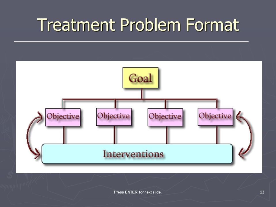 Treatment Problem Format