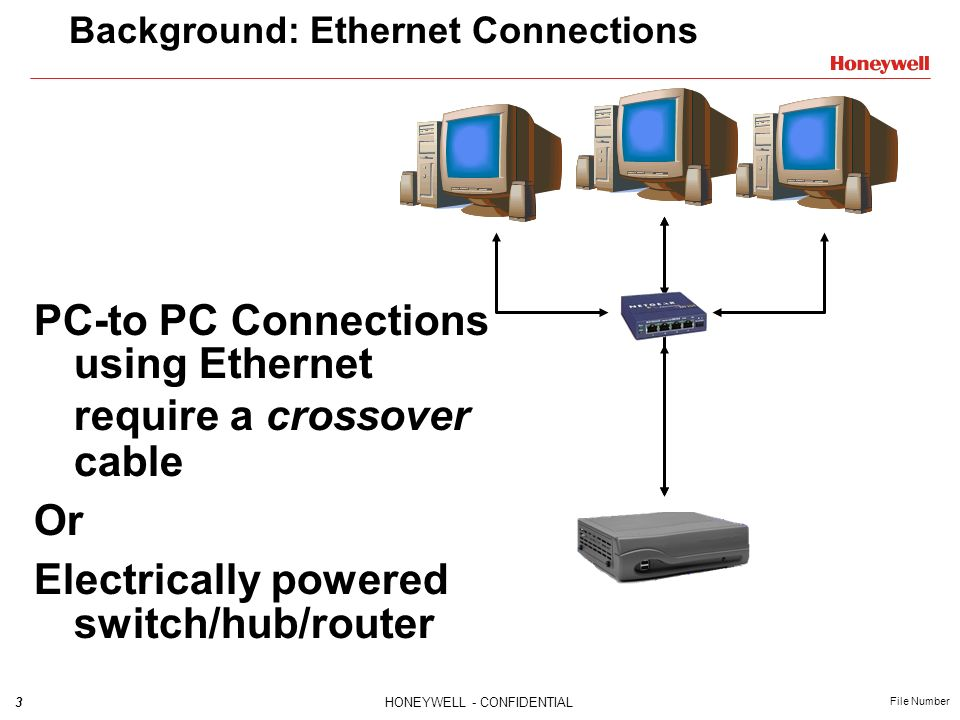 Background: Ethernet Connections