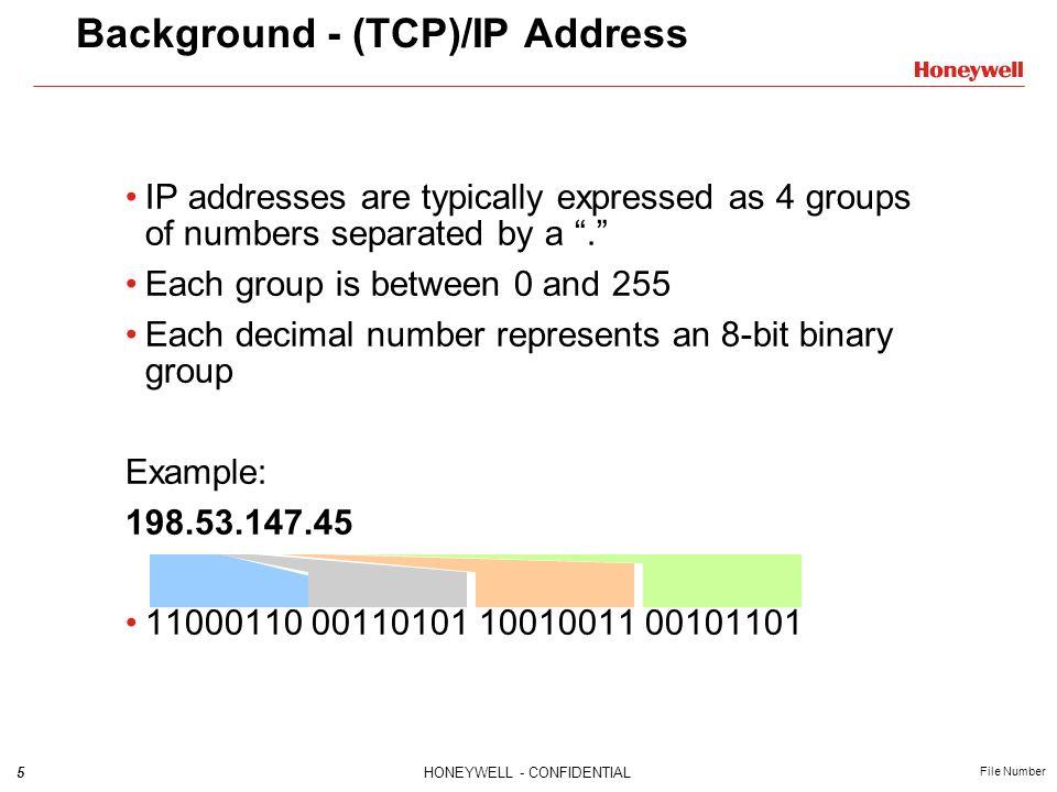 Background - (TCP)/IP Address