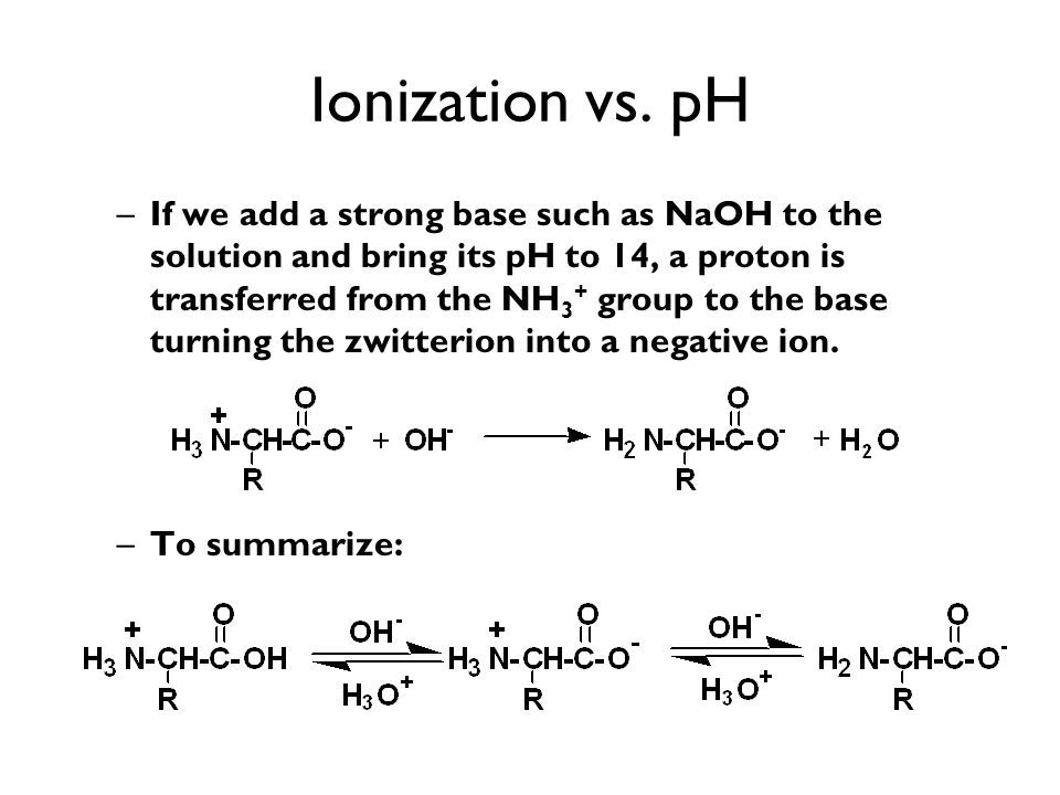 Ionization vs. pH