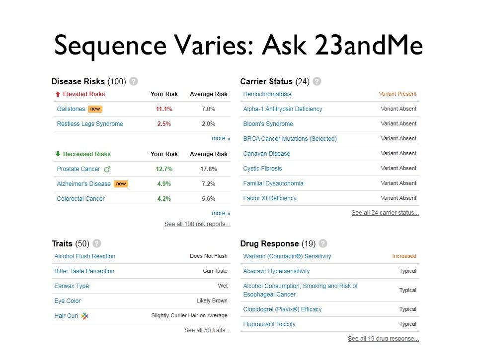 Sequence Varies: Ask 23andMe
