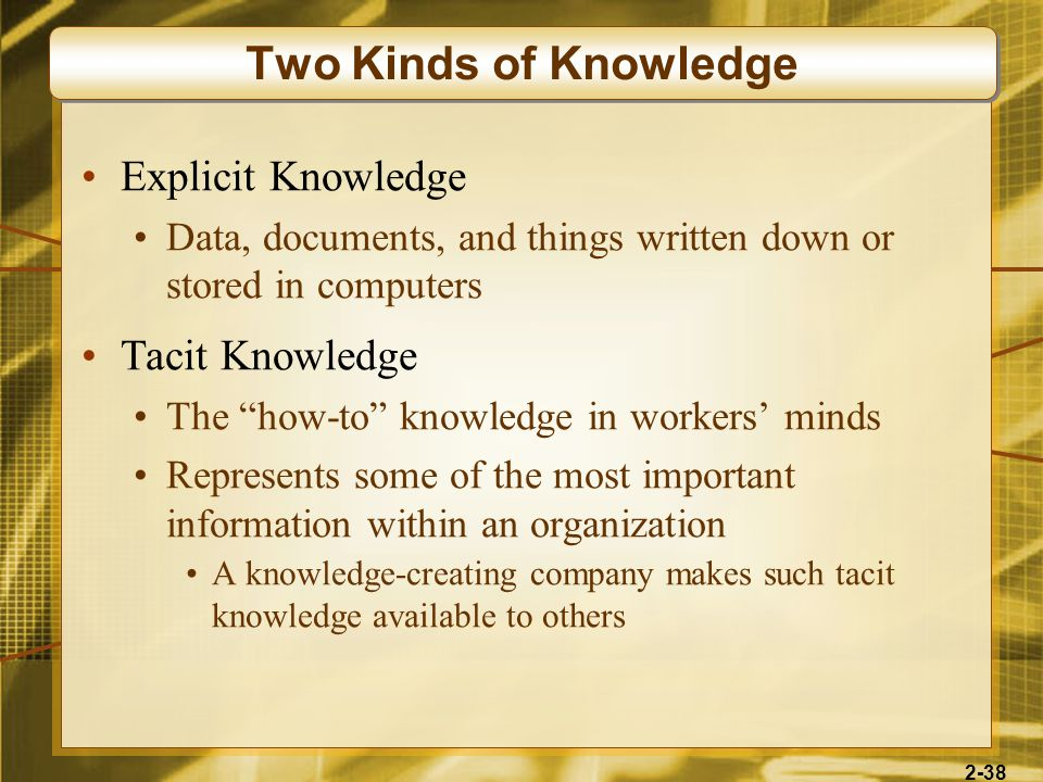 Two Kinds of Knowledge Explicit Knowledge Tacit Knowledge