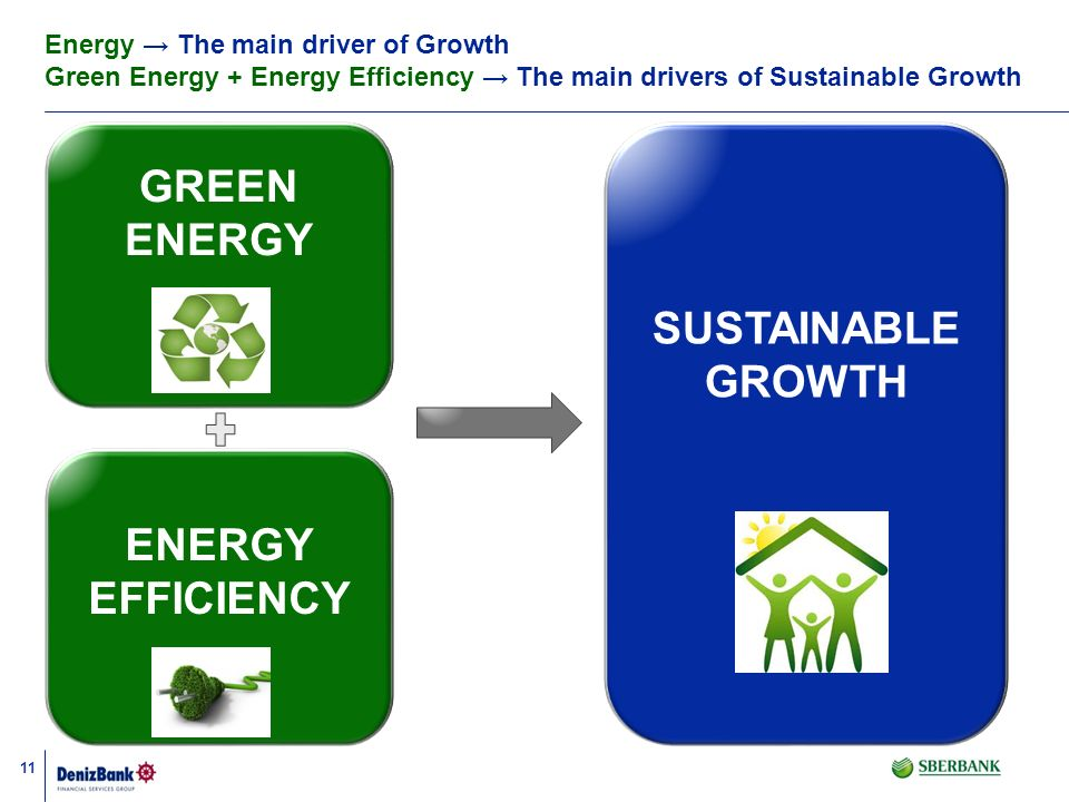 GREEN ENERGY SUSTAINABLE GROWTH ENERGY EFFICIENCY