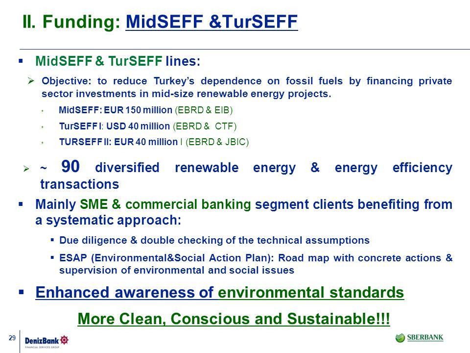 II. Funding: MidSEFF &TurSEFF