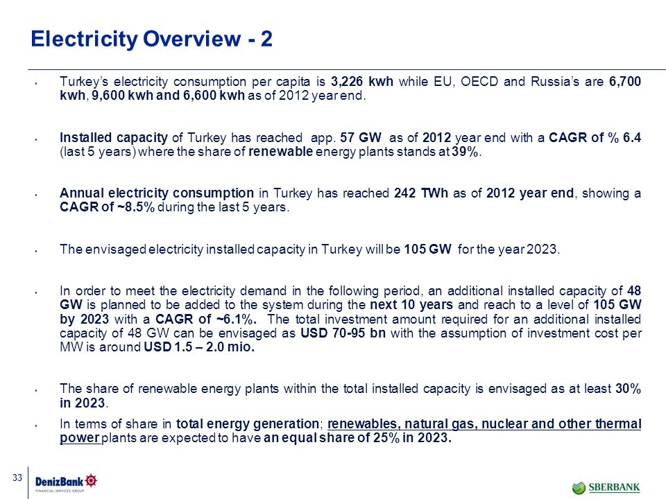 Electricity Overview - 2