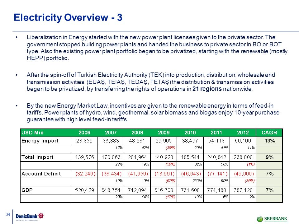Electricity Overview - 3