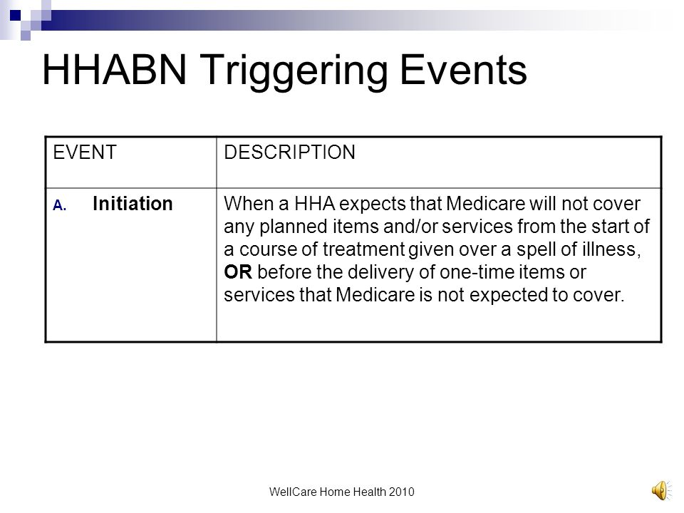 HHABN Triggering Events